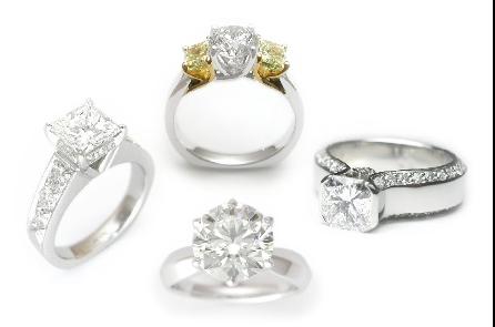 Gemstone Right Hand Rings